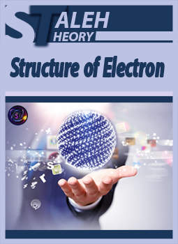 structure of electron